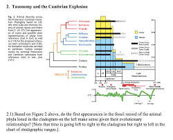 2 Taxonomy And The Cambrian Explosion Arthropoda