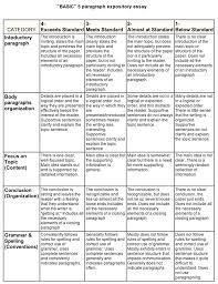 rubric jpg English model essays  Essay about learning english language  Buy