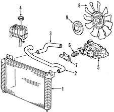 2006 gmc yukon radiator diagram