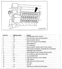 2001 jaguar xk8 fuse box diagram 2001 printable wiring jaguar xj8 fuse diagram jaguar wiring diagrams source