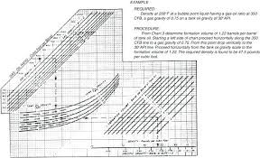 32 1 Oil Gas Mixture Chart Gas Oil Mix Chart 32 1 Metric Ratio For Chainsaw Reservoir