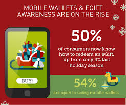 offer christmas gift cards in e card format this season passworks other sources such as the national retail federation consider that consumers use mobile wallets for convenience as they can store cards coupons and gift