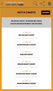 Rajdhani Chart Matka Mobi Kalyan Matka Main Mumbai Milan Rajdhani 3 Apk