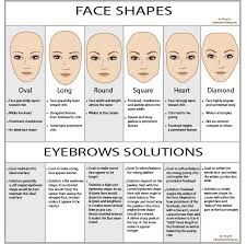 Learn How The Right Eyebrows Shape Could Ultimate Your Look