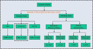 Pin By Nikunj Bhoraniya On Control Chart Spc Run Chart