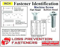Bolt Head Size Chart Pdf Metric Machine Screw Size Localhi Co