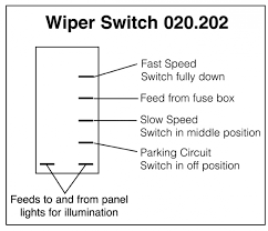 wiring diagram zxr wiring image wiring diagram dryer motor wiring diagram wiring diagram schematics on wiring diagram zx9r