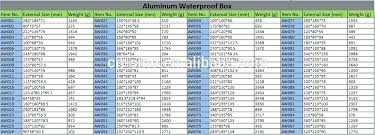 Electrical Box Sizing Chart Electrical Box Size Chart Images