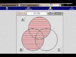 A Union B Complement Venn Diagram Sets Union Intersection And Complements