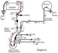 amp meter wiring diagram amp image wiring diagram alternator wiring diagram ammeter wiring diagram schematics on amp meter wiring diagram