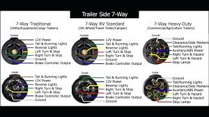 cargo trailer wiring diagram together with way trailer plug wiring 7-Way Trailer Wiring Diagram cargo trailer wiring diagram together with way trailer plug wiring diagram diagrams pin unusual 6 connector