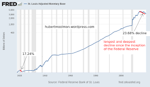 Gold Supply Chart Hubert Moolman Blog Gold Credit And The Coming Financial