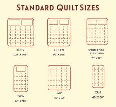 CLICK PIC FOR GREAT VINTAGE ITEMS! JSAMERICANA LOVES OUR CUSTOMERS ... & quilting chart for block sizes Adamdwight.com