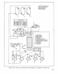 1977 vw bus wiring diagram wiring diagram and engine diagram 78 Corvette Wiring Diagram wiring diagram 1974 chevy c10 as well gm tilt steering column diagram furthermore asirunningshoes in addition 78 corvette wiring diagram