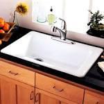 Image result for undermount white kitchen sinks