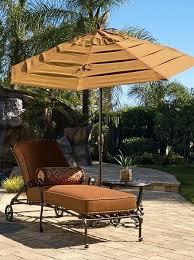 outdoor patio umbrellas canada