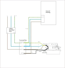 little giant condensate pump wiring diagram regarding on diversitech not working condensate pump wiring diagram manual diagrams nice diversitech