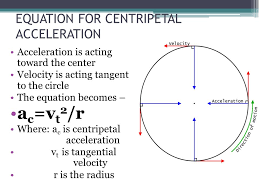 4 equation for centripetal acceleration acceleration is acting