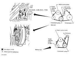 1999 nissan sentra alternator belt change electrical problem 1999 the belt has an idler pulley that keeps it tensioned loosen that pulley