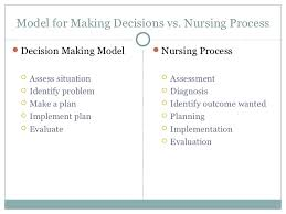 nursing ethical dilemma essays ethical dilemma in nursing  nursing ethical dilemma essays