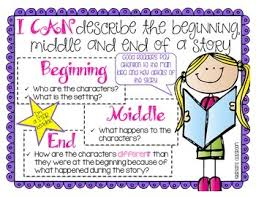 Beginning Middle End Anchor Chart Beginning Middle And End Lessons Tes Teach