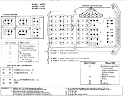 98 freightliner fuse diagram wiring diagrams best freightliner cascadia fuse box under h wiring library lexus fuse diagram 98 freightliner fuse diagram