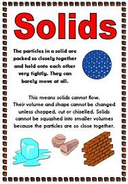 Solid Liquid And Gas Definition Posters A Collection Of Three