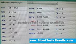 Cbc Chart Normal Values Normal Cbc Values For 1 Weeks Baby With Differential Blood