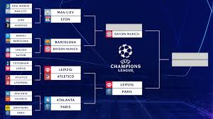 UEFA Champions League support, schedule: Manchester City try to join  Bayern, RB Leipzig and PSG in semi-finals