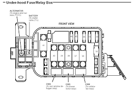 crx fuse box wiring diagrams 1989 D15b2 Fuse Box Diagram it is 41, screwed in to the underhood fusebox, but check all of them 7MGTE Diagram