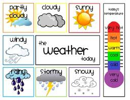 Weather Chart Daily Weather Chart Preschool Weather Chart Preschool