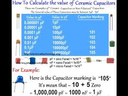 Smd Capacitor Size Chart How To Determine The Value Of Ceramic Capacitor Youtube