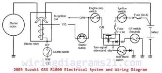 vfd starter panel wiring diagram wiring diagrams vfd starter wiring diagram nilza
