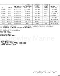 Prop Chart Serial Range Mariner Outboard 8 K Long 680