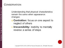Understanding Vygotskys Social Development Theory Cleverism