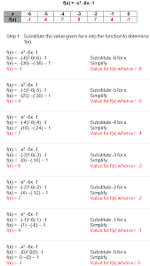 algebra 1 function notation worksheet quadratic functions template