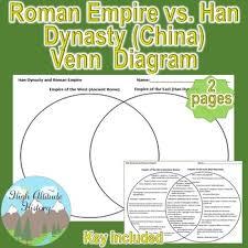 Hellenistic Culture And Roman Culture Venn Diagram Answers Hellenistic Culture And Roman Culture Venn Diagram Answers