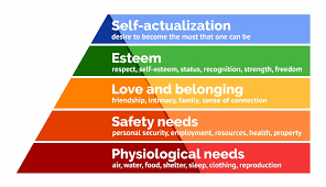 Maslows Hierarchy Of Needs How Business Owners Can Seek