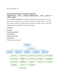 Human Resource Department Organizational Chart Doc H R Department Organizational Chart Introduction And