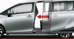 allows convenient opening and closing of doors with a pull of the inner or outer door handle doors can also be opened with a push of the on from the