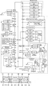 88 isuzu wiring diagram 88 wiring diagrams
