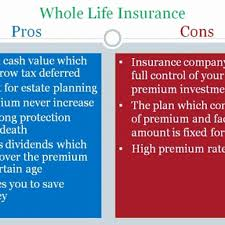 Aarp Life Insurance Quotes For Seniors Aarp Life Insurance Quotes Outstanding Aarp Life Insurance Quotes 15