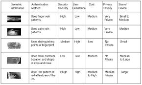 Pan Tech Electronics Security Systems Abu Dhabi Security