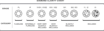 A Buyer Of Gold And Silver Coins And Jewelry Llc Diamond