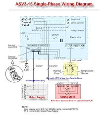 house wiring single phase ireleast info single phase house wiring diagram single auto wiring diagram wiring house