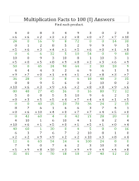 Multiplication Worksheets 100 Problems 0 12 - Timed Multiplication ...Math Worksheet : Multiplication 0 9 Worksheets multiplication worksheets 100 Multiplication Worksheets 100 Problems 0 12