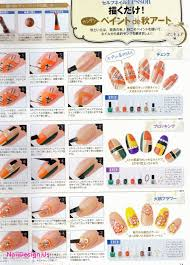Nail Art Brushes and How to Use them
