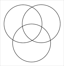 Compare And Contrast Venn Diagram 3 Circles Tri Venn Diagram Maker Zlatan Fontanacountryinn Com
