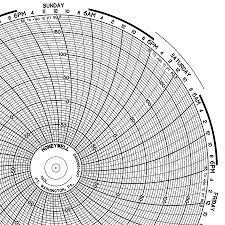 Circular Chart Paper Graphic Controls Circular Paper Chart 7 Day Pk100 Pw 00215313