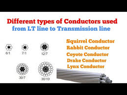 Acsr Conductor Size Chart Acsr Conductor In Kolkata West Bengal Acsr Conductor